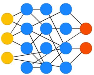 回声状态网络