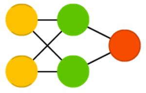径向基函数网络