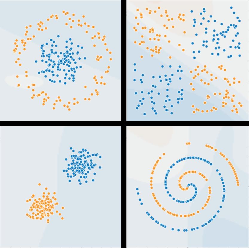 数据分布形态