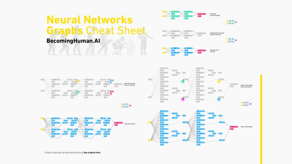 神经网络图谱