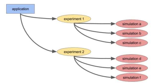 开源的人工智能框架