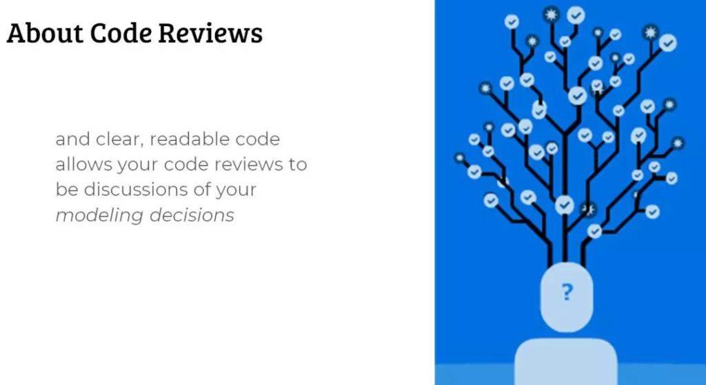 Code Reveiw