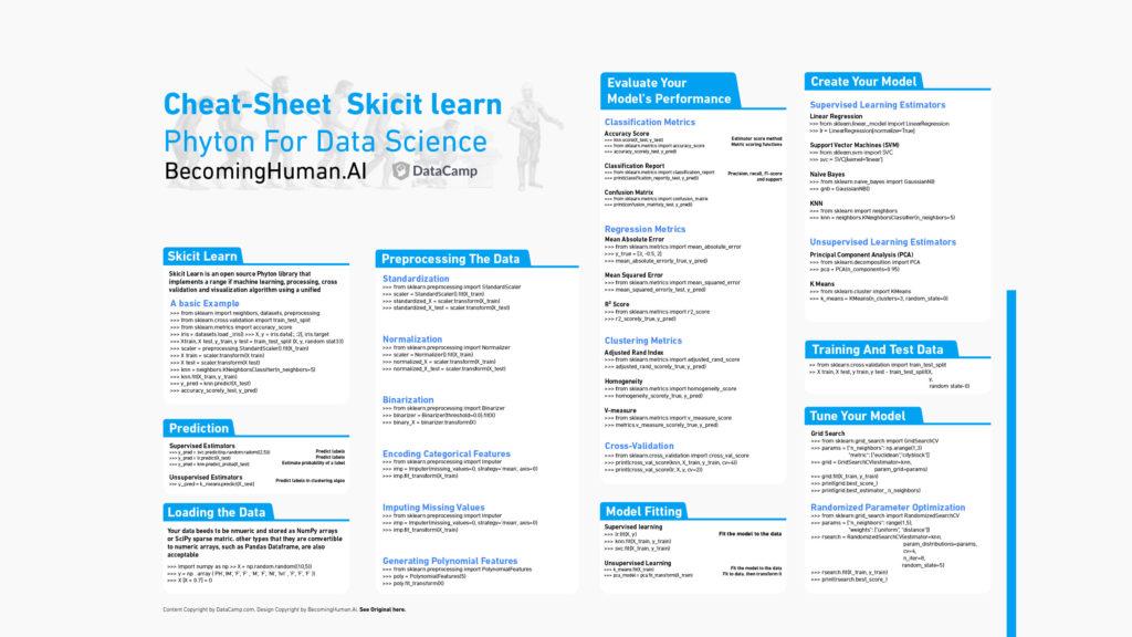Scikit-Learn 基础