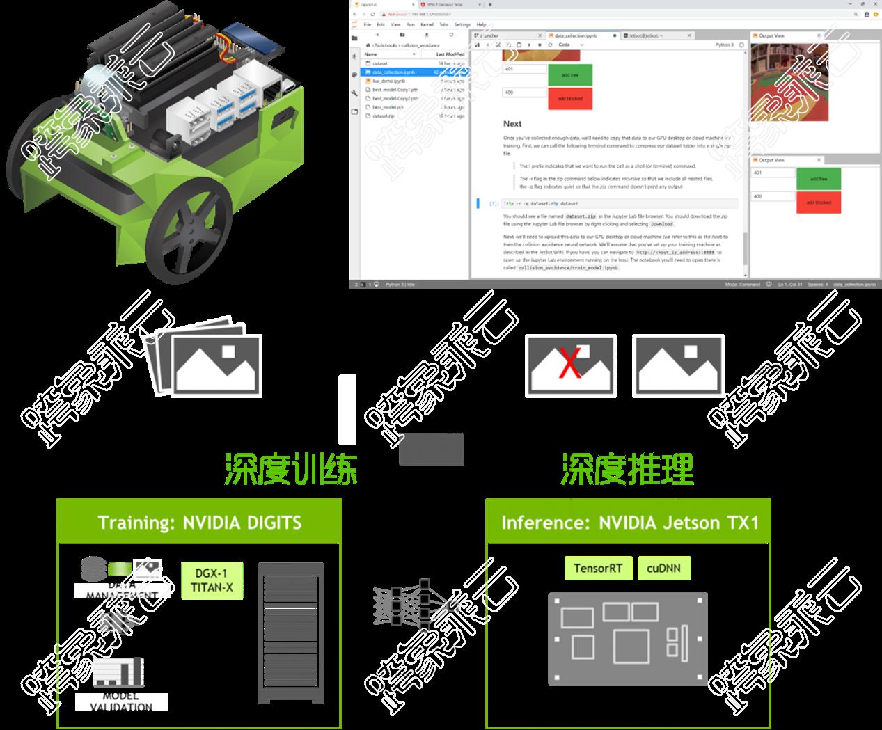 《边缘计算与嵌入式开发(自动驾驶)》课程