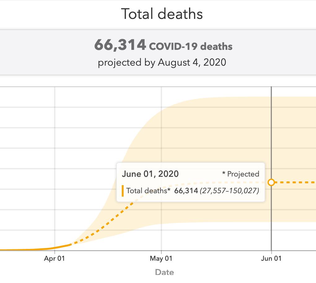 IHME 预测的英国 COVID-19 死亡人数(新)